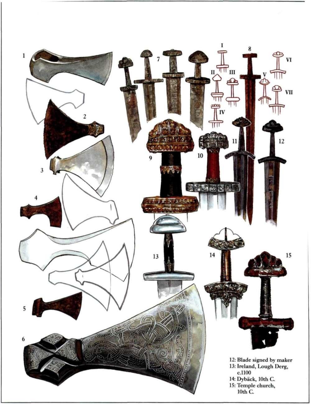 维京战斧和剑,虽然他们会用铭文标明武器属于谁,但是历经千年的锈蚀往往让武器上的铭文难以辨认