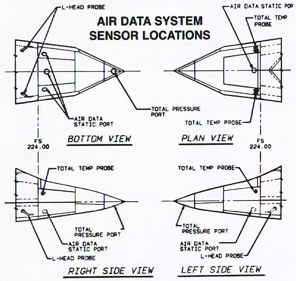 YF-23上安装了一套彻底平面化的大气资料测量系统,整套系统包括机鼻上下表面的静压感应器与风挡前方与机鼻两侧的温度感应器。总计4组侦测口向4台大气资料计算机提供数据,随后转换为数字信号形式传输到飞控计算机。
