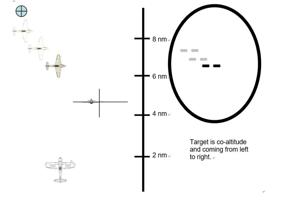 目标机和己方处于同一高度并向右飞行中
