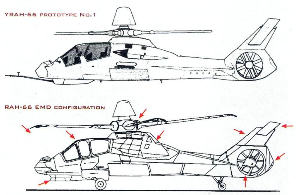 YRAH-66和RAH-66 EMD原型机之间的修改。主要集中在旋翼等部分。