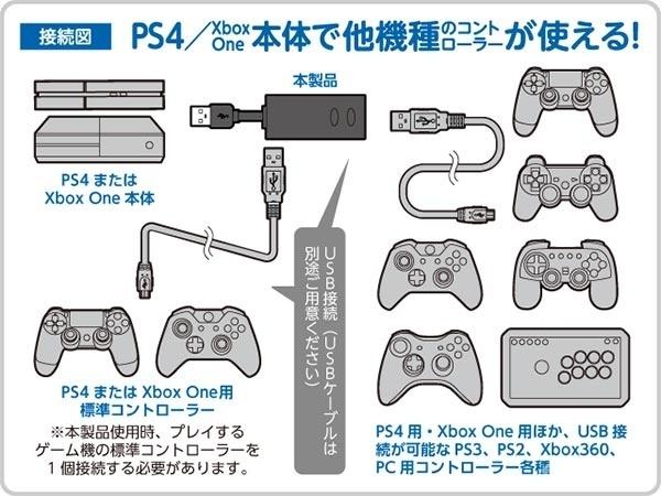 支持PS2/PS3/Xbox 360转接PS4/Xbox One