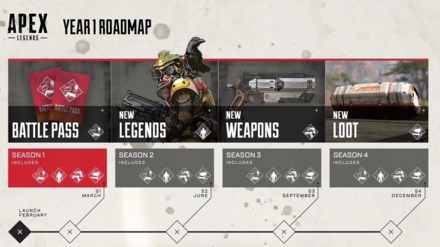 Apex Legends 第一年更新路线图!