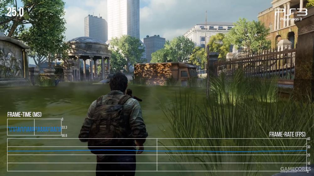 PS3性能表现