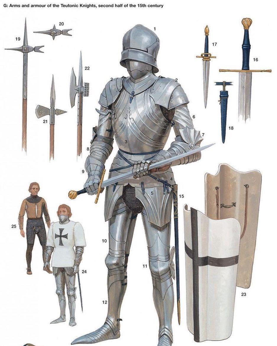 15世纪末的德意志条顿骑士