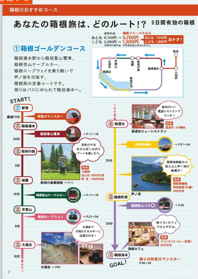 官方导游路线图