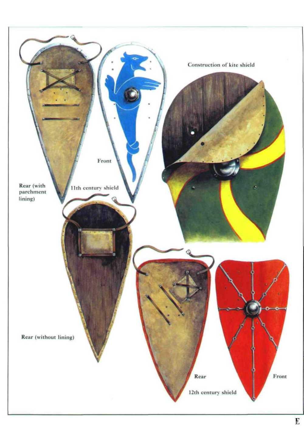 各种不同的风筝盾与三角盾(更后期出现)