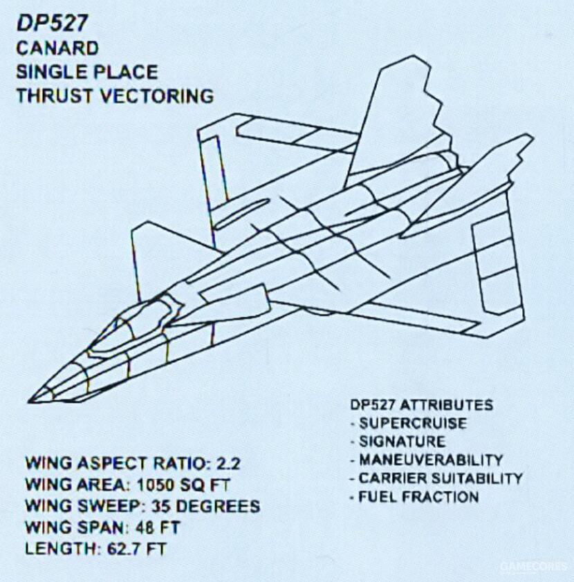 DP527构型采用用了鸭翼与菱形主翼面设计。垂尾和DP533一样为后缘锯齿状设计。