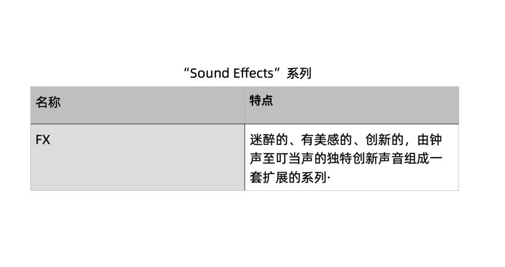 """""""Sound Effects""""系列填补了其他系列的镲片所不能替代的几乎所有的镲声。它们中有用于电子乐的Re-mix,也有用于打击乐的""""Azuka"""",还有东方音色的""""Oriental""""等等。"""