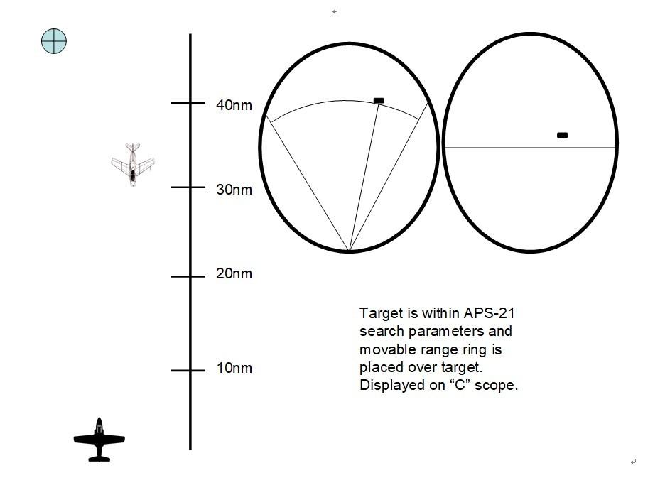 目标进入锁定范围且处于测距圈内