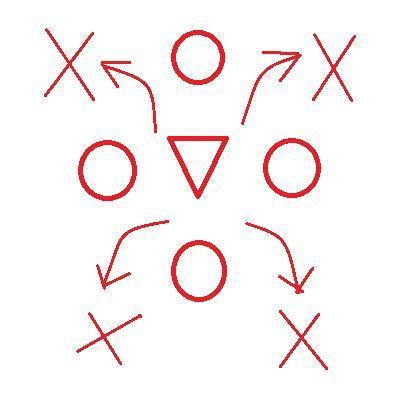 有ZOC,玩家可以隔一个身位围死目标,目标只能在四个角色包围中动一格