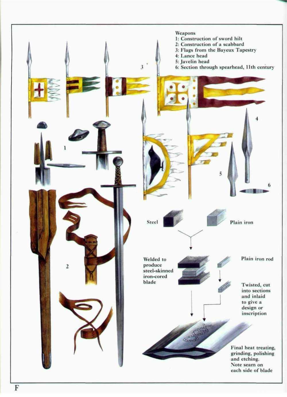 诺曼骑士的剑和骑枪