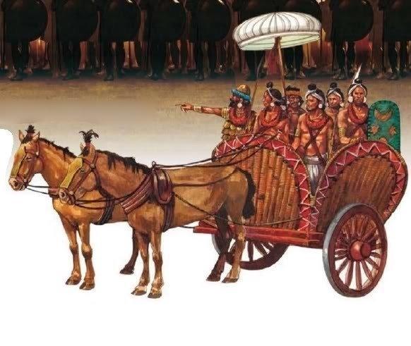 印度战车兵