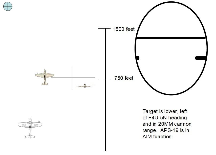 雷达进入锁定模式,目标处于右下位置,进入射程