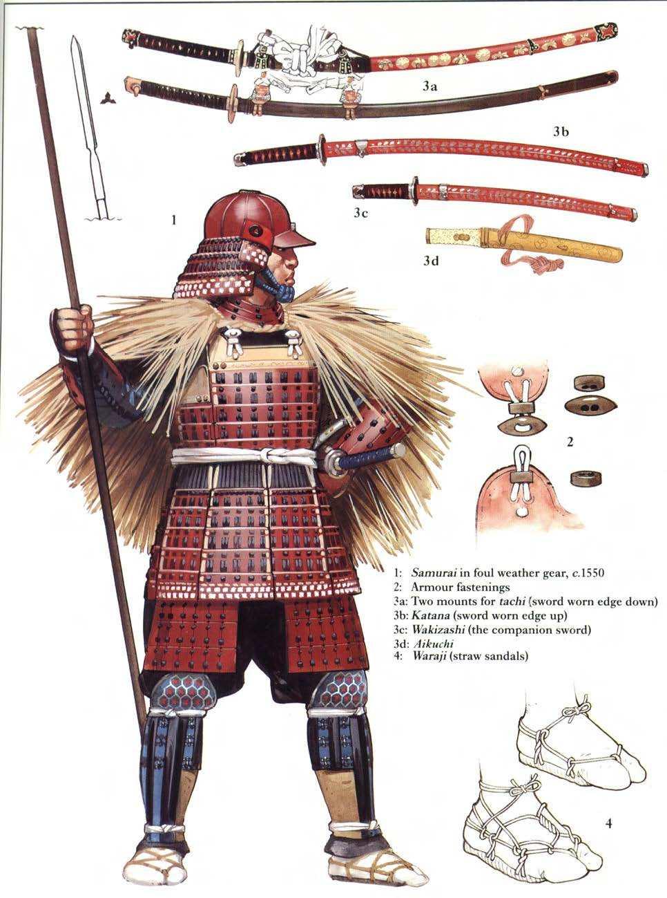穿着传统装甲的战国武士