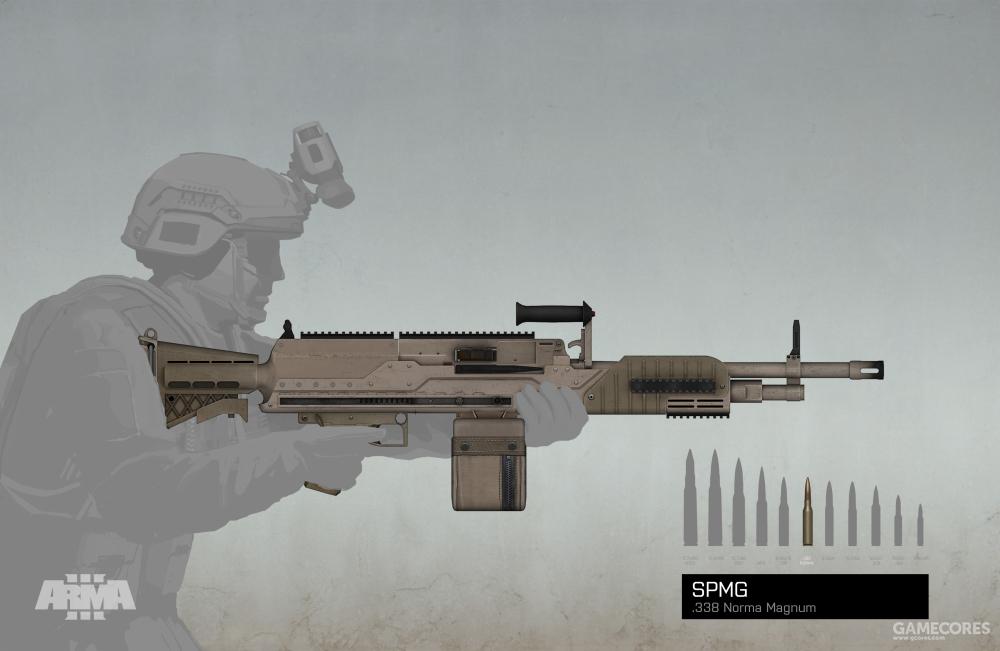 SPMG和士兵的比例