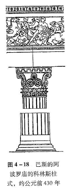 科林斯柱式是融合了多立克与爱奥尼特点的一种柱式
