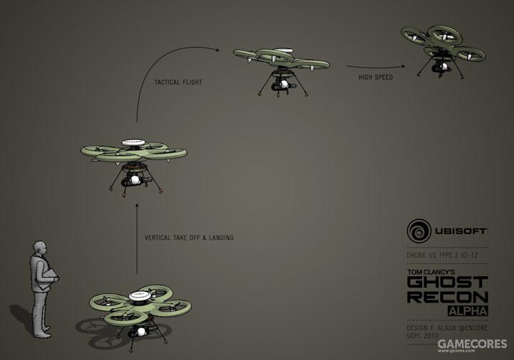 阿尔法/未来战士无人机,无人机初期民用化的大体积