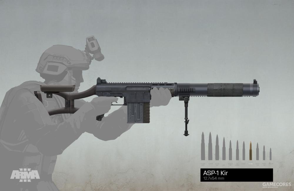 ASP-1和士兵的比例