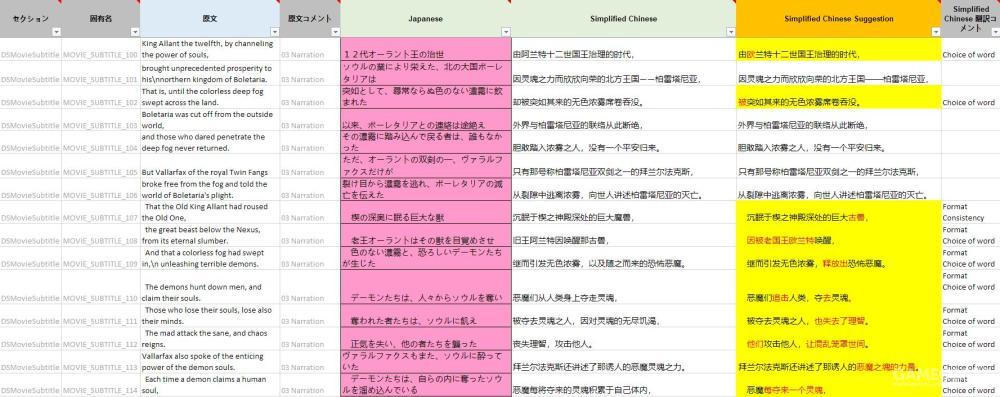 开场CG文本的修改意见,由索尼提供。主要针对文风展开修改。