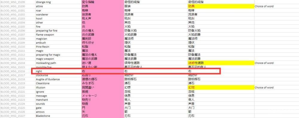 """被许多人误以为是错译的建言""""右""""。英文中""""right""""存在两种语义,无法与中文相互映射。"""