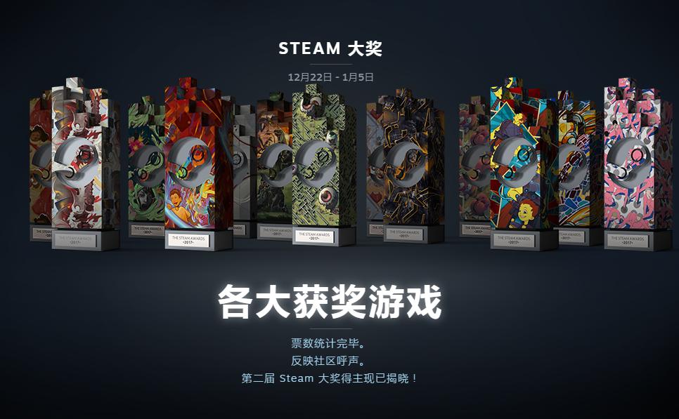 第二屆Steam大獎結果正式公佈,你投票給這些遊戲了麼?