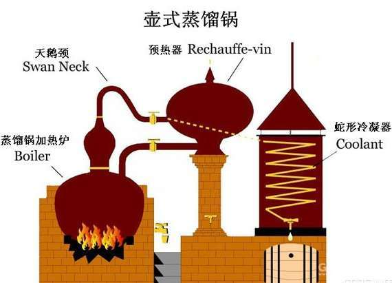 壶式蒸馏锅结构图