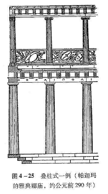 顾名思义,就是柱子上再叠起柱子
