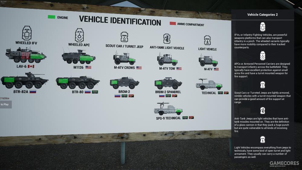 装甲运兵车 轻型作战车辆