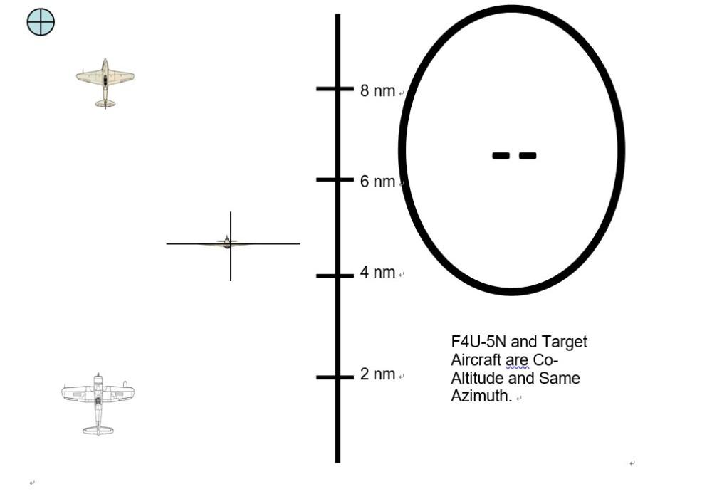 目标机和己方机处于同方向同高度