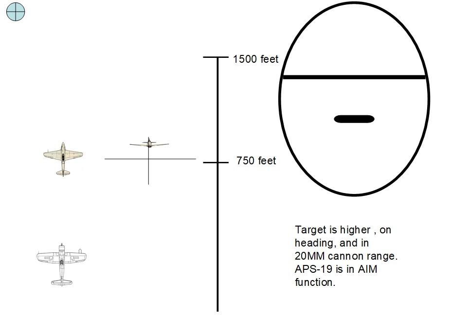 雷达开启锁定模式,目标同向偏高,进入射程
