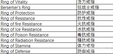 术语表可以保证游戏中的专有名词译法统一,翻译软件可以自动识别已注册的术语