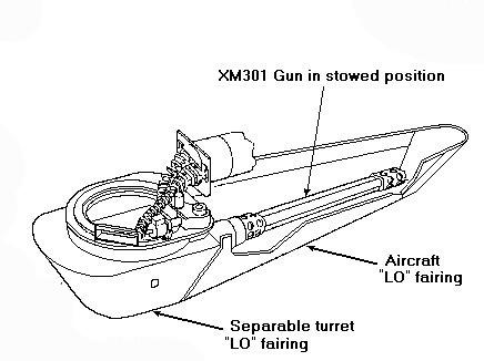 轻量化的3管20mm机炮在不用时可以收入收纳机构中减少雷达反射信号