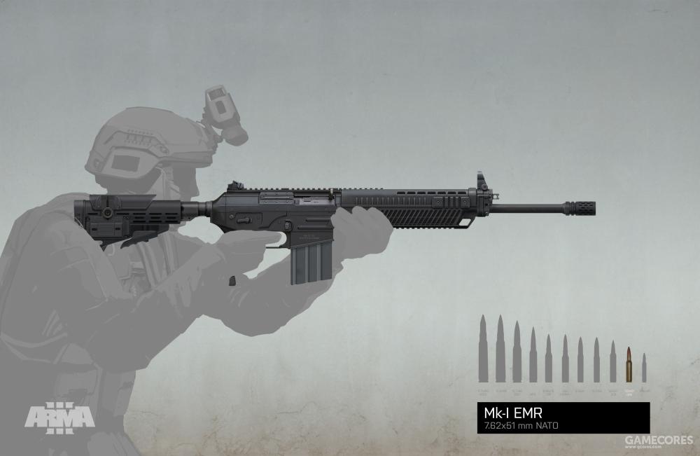 Mk-1和士兵的比例