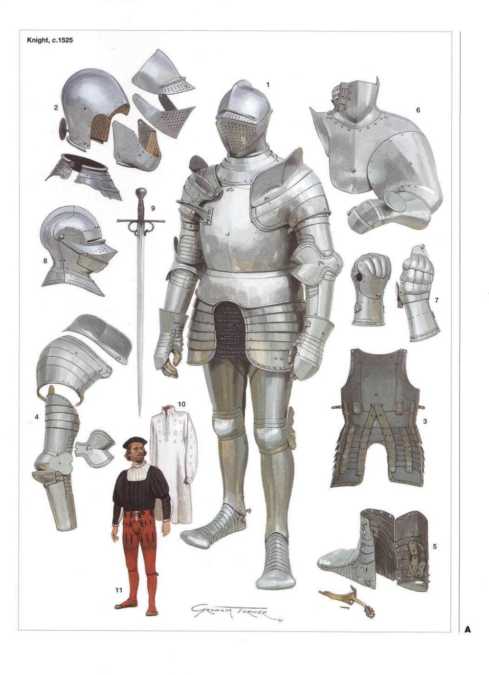 16世纪早期的英国都铎骑士