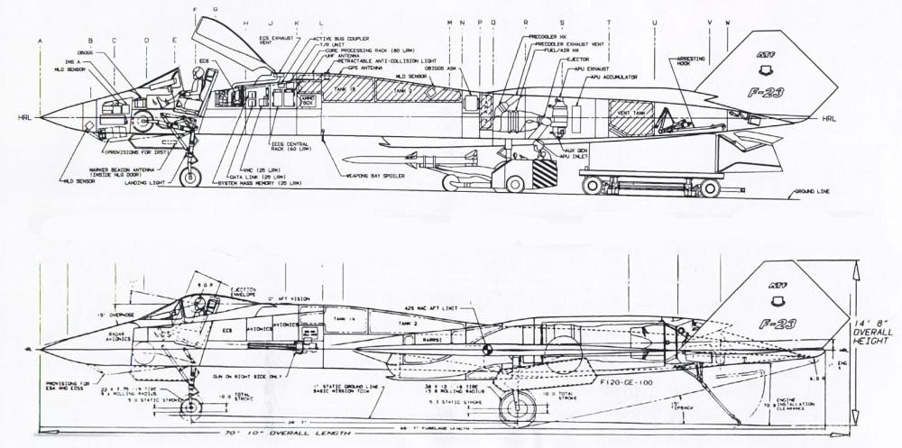 诺斯罗普团队为F119与F120两种发动机设计了不同构型。因此机身长度有一定不同。不过对应的DP231构型与DP232构型大体结构基本一致,主要区别集中于发动机舱。