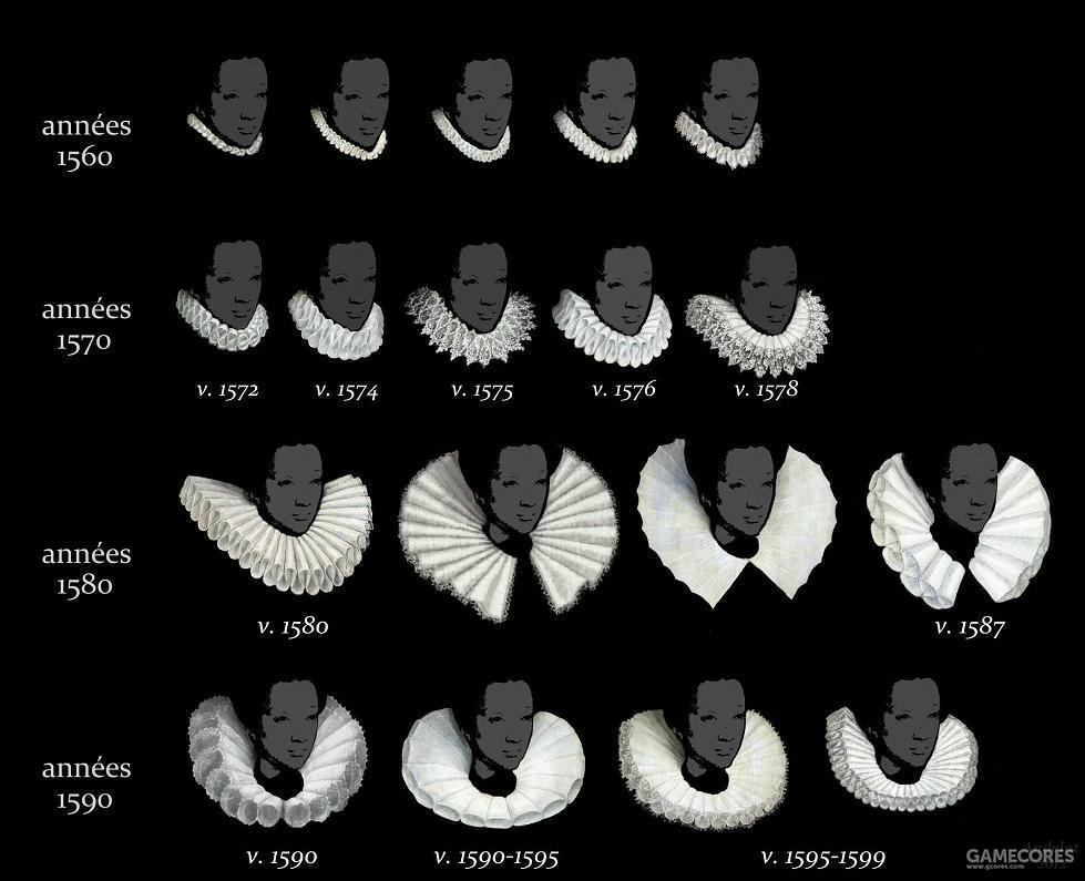 拉夫的演变,可看到后期出现8字以外的型态。source: http://lecostume.canalblog.com/
